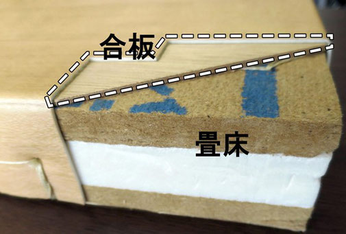 リフォーム畳®は合板を使い、合板にシート材を貼着しています。