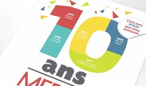 LSZ Communication - Graphiste - Directrice artistique freelance Nantes - #lepetitoiseaudelacom - Groupama - Banque - Assurance - Anniversaire 10 ans - Affiche - Agence Caribou