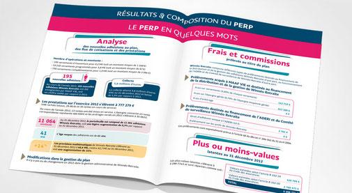 LSZ Communication - Graphiste - Directrice artistique freelance Nantes - #lepetitoiseaudelacom - Maaf - Assurance Vie - Opération Réactivation - Dépliant - Agence Caribou