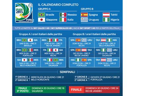 Confederation Cup Calendario.Calendario Risultati Fantacalcio95s Jimdo Page