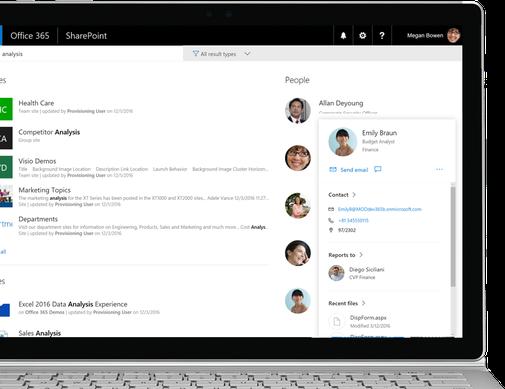 Nigeria Microsoft 365 Nigeria SharePoint