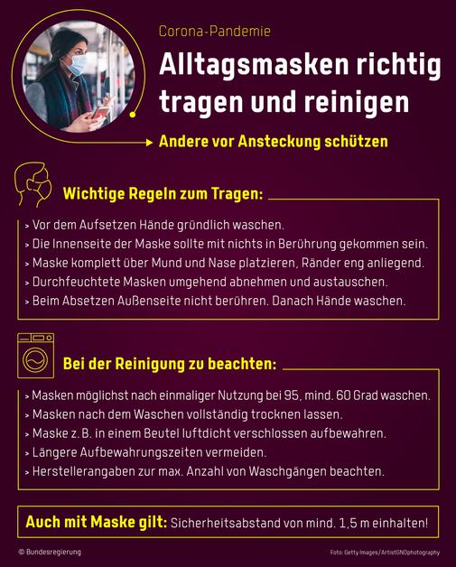 Facebookbeitrag Bundesregierung 21.04.2020