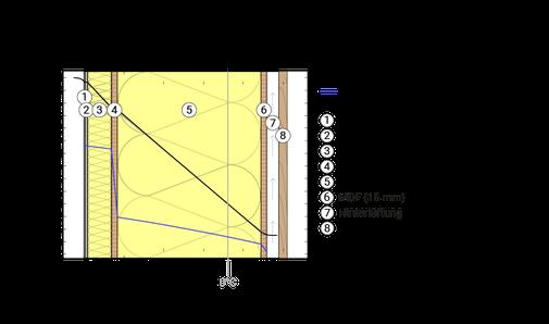 Temperaturverlauf der Auswand eines Strohballenhauses