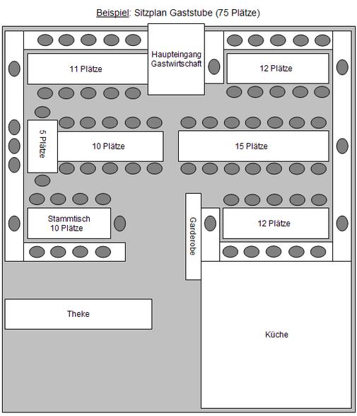 Sitzplan Gaststube