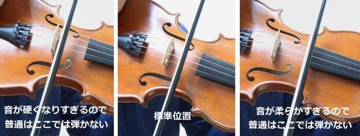 バイオリン 基本 音の出し方