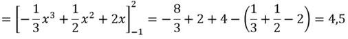 Lösung des Beispiels zur Berechnung der eingeschlossenen Fläche zwischen zwei Funktionen.