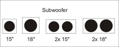 Subwoofer Bässe