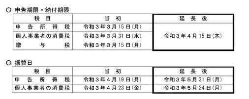 申告期限・納付期限及び振替日の一覧表