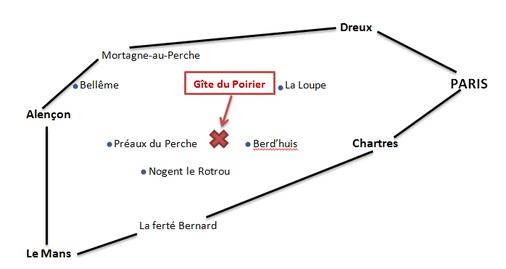 Le gîte se situe à environ 160 km de Paris et 60km d'Alençon, de Chartres et du Mans.