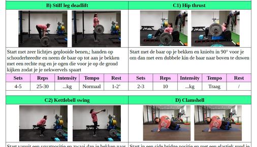 trainingsschema vrouw deadlift hip thrust kettlebell swing clamshell