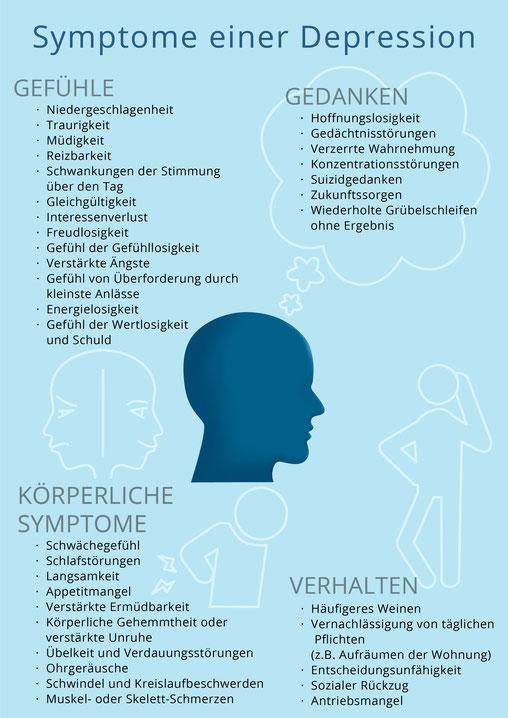 Symptome einer Depresssion - Dr. med. Robert Sarrazin und Kollegen