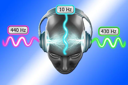 Kopf mit Kopfhörern - rechte Seite kommen 430 Hz an und linke Seite kommen 440Hz an -  Differenz in der Mitte 10 Hz