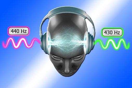 Kopf mit Kopfhörern - rechte Seite kommen 430 Hz an und linke Seite kommen 440Hz an