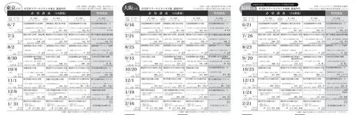 住宅医スクール2018-講義日程(東京・大阪・福岡)