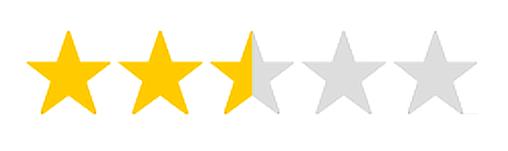 2,5 Sterne Bewertung für Blephagel Duo