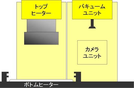 リワークシステム 概要図