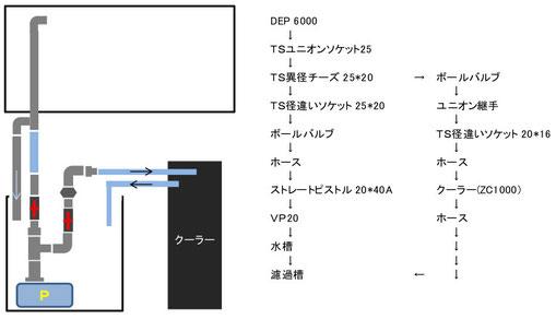 hsbao dcポンプ 直流ポンプ オーバーフロー水槽 DEP-6000 DCポンプ