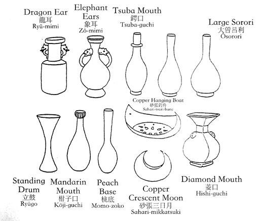 Flower Vase Shapes Vase And Cellar Image Avorcor