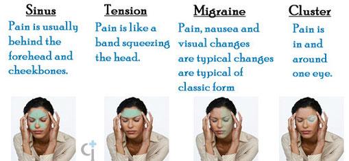 nelson symptom based diagnosis pdf