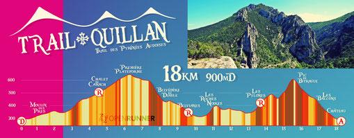 Profil 18km - Trail Quillan 2019
