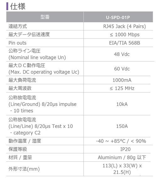 LAN PoE用 SPD サージプロテクター サージ保護機 U-SPD-01P 仕様書 画像