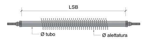 Resistenza alettata lineare Lorenzoni