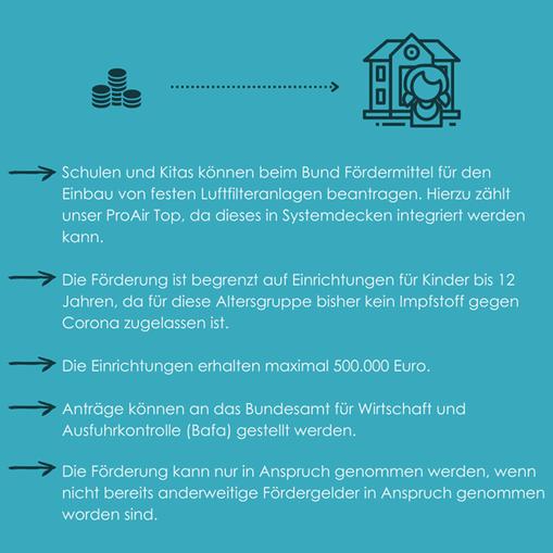Schulen und Kitas können beim Bund Fördermittel für den Einbau von festen Luftfilteranlagen beantragen.