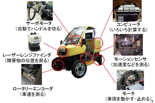 図1:実験車両の構造