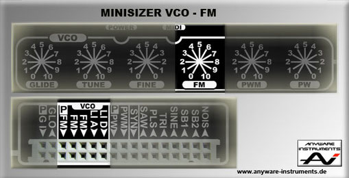 MINISIZER - VCO Section - FM (Frequency Modulation)