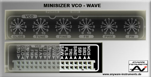 MINISIZER - VCO Section - Wave Output´s