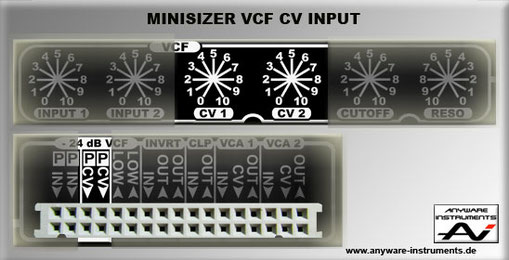 MINISIZER - VCF Section - CV Input´s