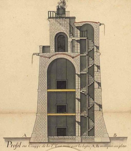 Coupe de la tour avec son escalier à vis en pierre et les planchers de bois  les trois salles ont  chacune une cheminée