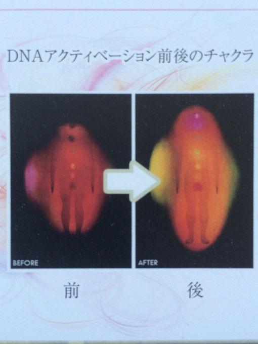 オーラビジョンカメラで撮ったDNAアクティベーション後の変化