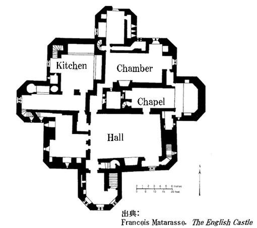 Warkworth Castle Floor Plan