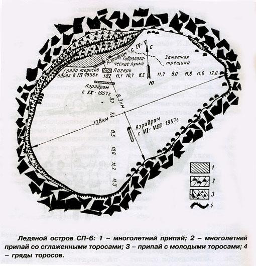 Ледяной остров СП-6