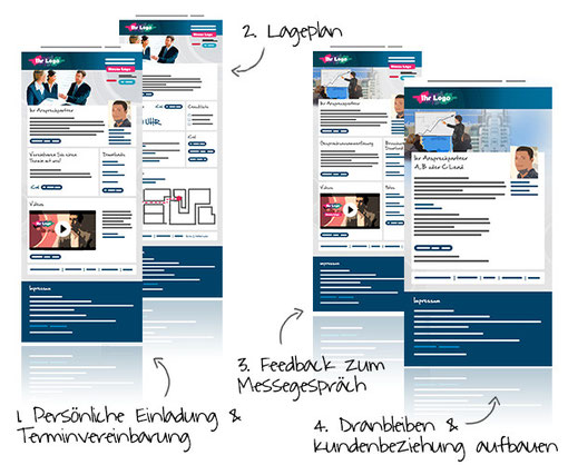 Messekommunikation im E-Mail Marketing - Nachfassmailing
