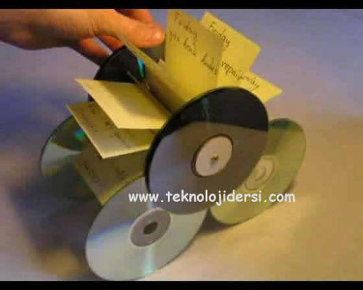 Www instructables com
