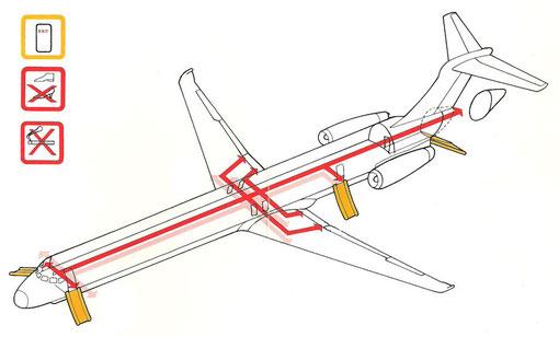 Die Notausgänge einer MD-80