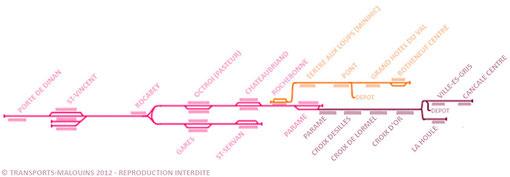 Schéma du réseau TB et Tram de Rothéneuf en 1914 (cliquez pour agrandir)