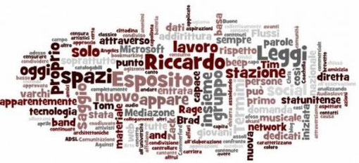 Le idee che si collegano (tag cloud)