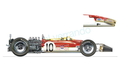 Lotus 49B -automotive  art - Graham Hill - F1 Painting