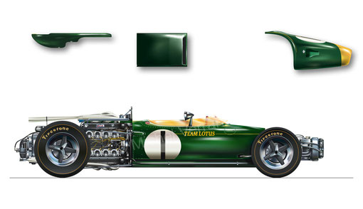lotus 43 illustration peinture art-auto clark peinture dessin technical
