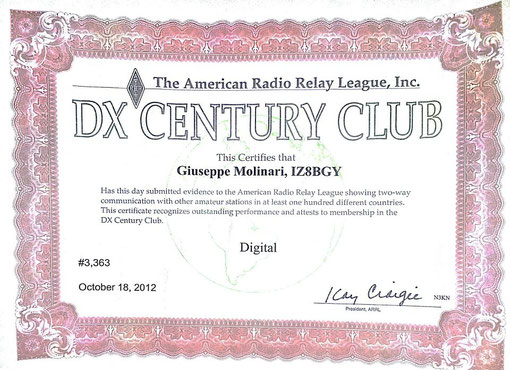DXCC in RTTY