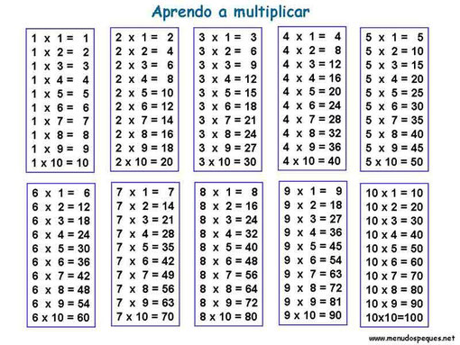 La Tabla Del 14 De Multiplicar New Calendar Template Site