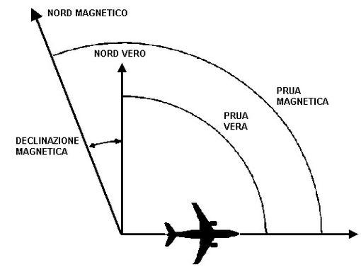 igura 5.19 - Illustrazione dell'esempio 1
