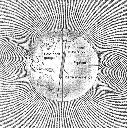 Figura 5.1 - Campo Magnetico Terrestre