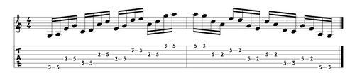 """www.gitarre-lernen-online-kurse.de - Auszug aus """"E-Gitarre Training - Fingerfertigkeit am Griffbrett"""" von Jörg Sieghart / Tunesday Records Musikverlag - www.tunesdayrecords.de"""