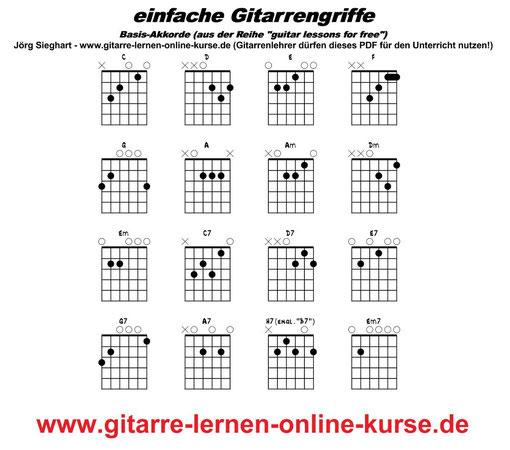 Akkordtabelle für Gitarre
