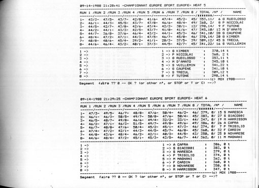 Championnat d'Europe 1/32 Agen 1988 Sport-Europe série 5 et série 6