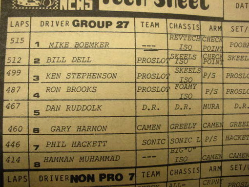 Technical sheet 1980 SYLMAR slot racing group 27